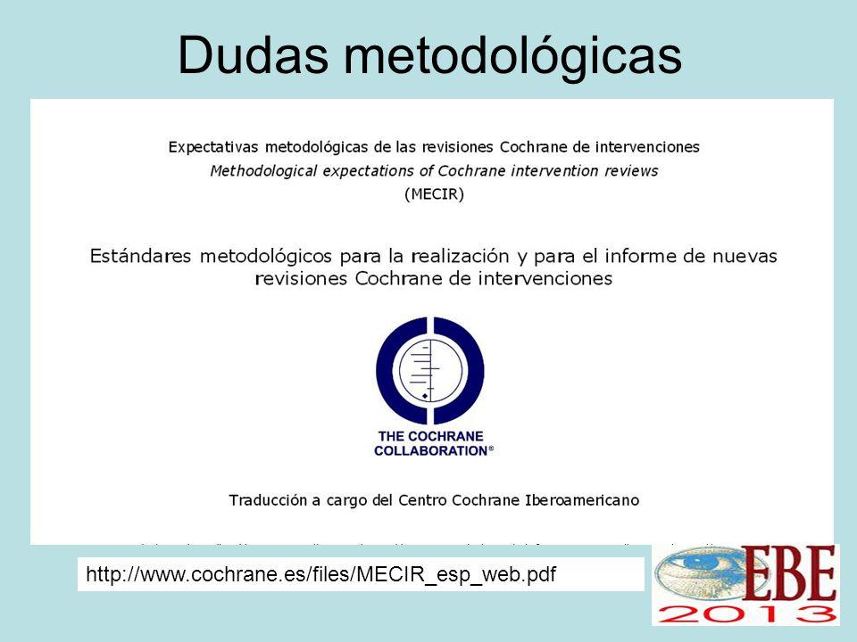 Dudas metodológicas http://www.cochrane.es/files/MECIR_esp_web.pdf