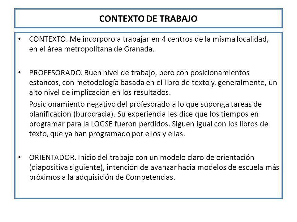 CONTEXTO DE TRABAJO CONTEXTO. Me incorporo a trabajar en 4 centros de la misma localidad, en el área metropolitana de Granada.