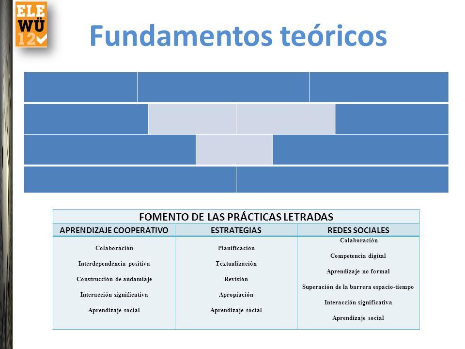 Fundamentos teóricos FOMENTO DE LAS PRÁCTICAS LETRADAS