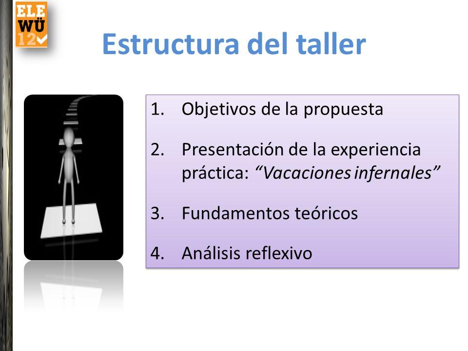 Estructura del taller Objetivos de la propuesta