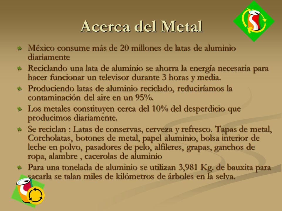 Acerca del Metal México consume más de 20 millones de latas de aluminio diariamente.