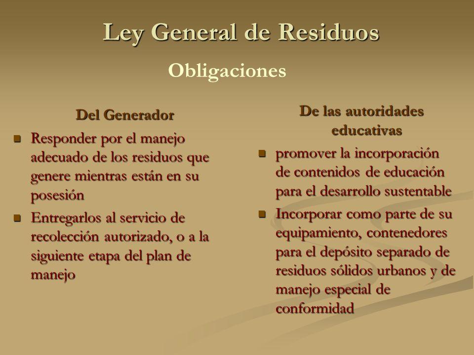 Ley General de Residuos