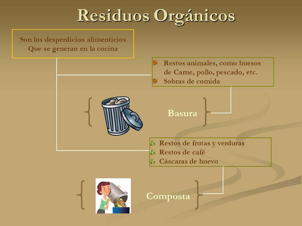 Residuos Orgánicos