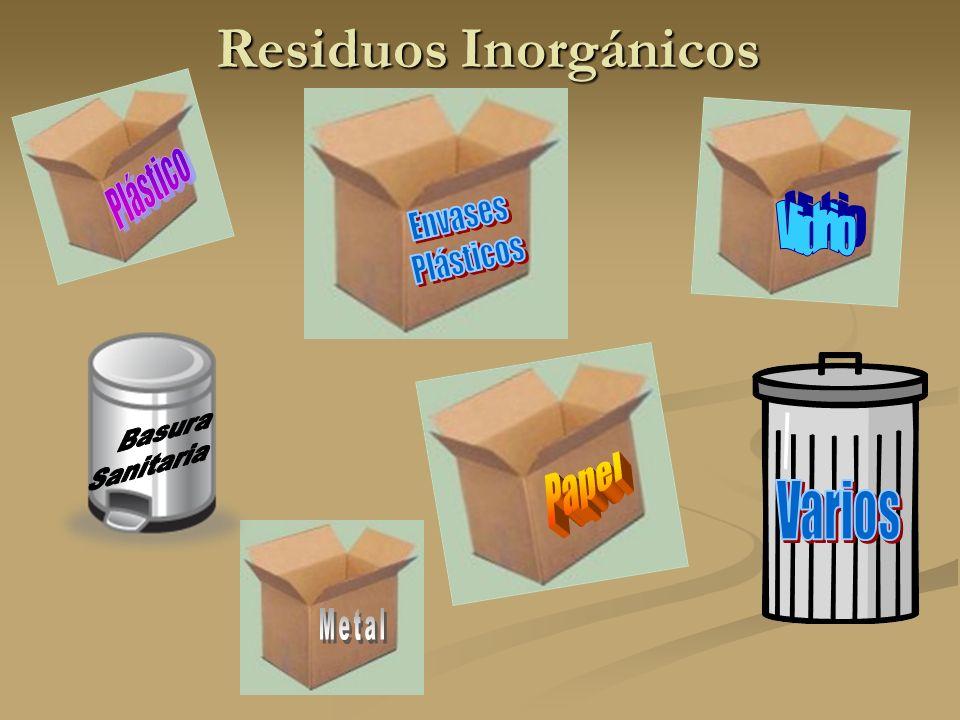 Residuos Inorgánicos Plástico Envases Vidrio Plásticos Basura