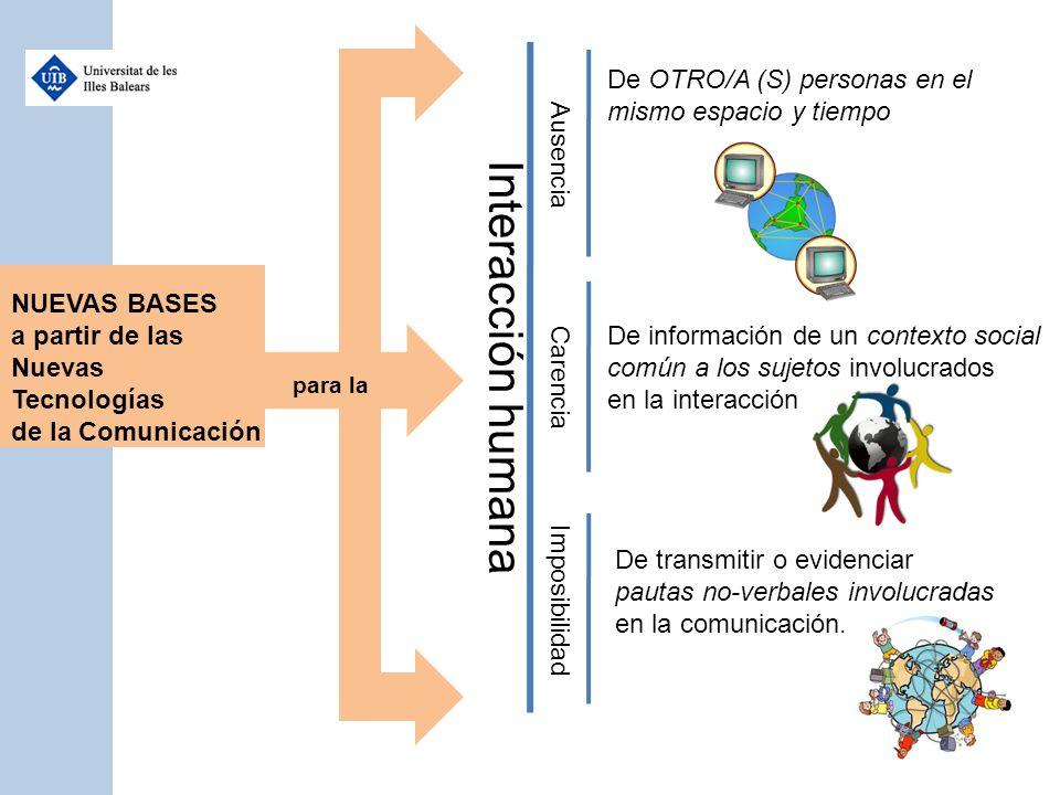 Interacción humana De OTRO/A (S) personas en el mismo espacio y tiempo