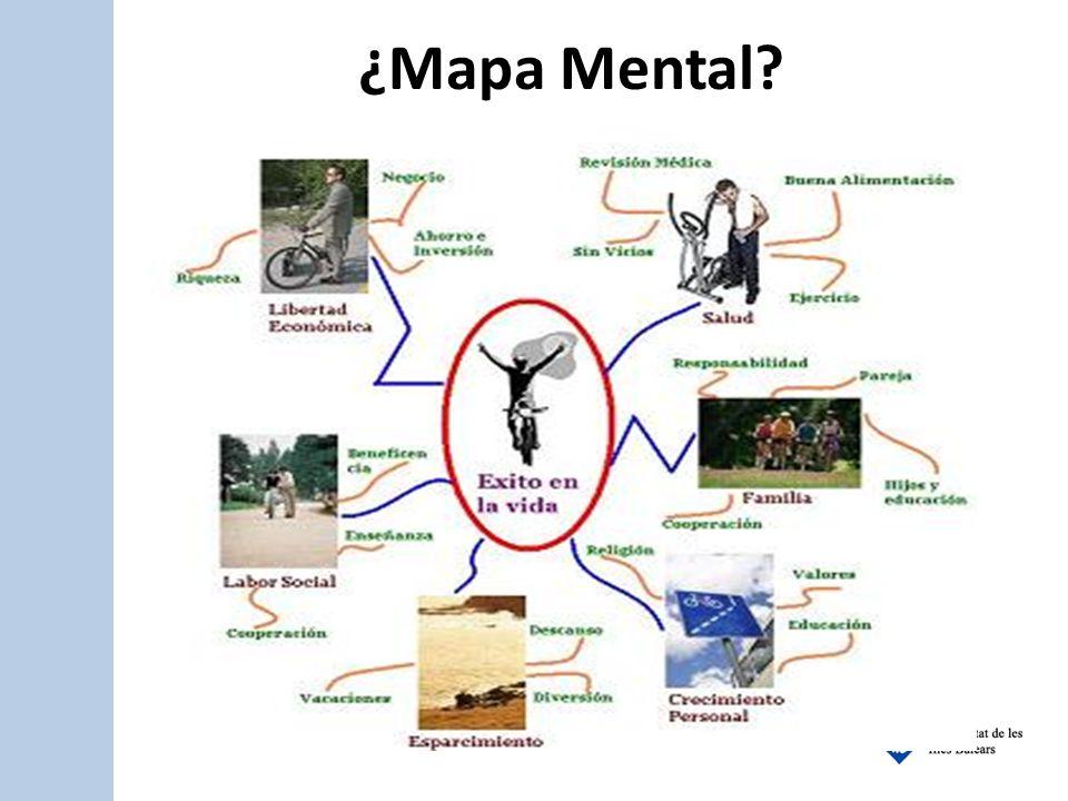 ¿Mapa Mental