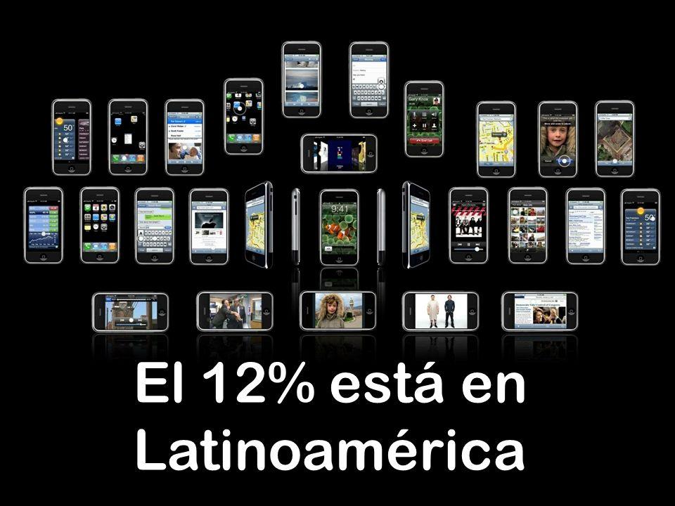 El 12% está en Latinoamérica