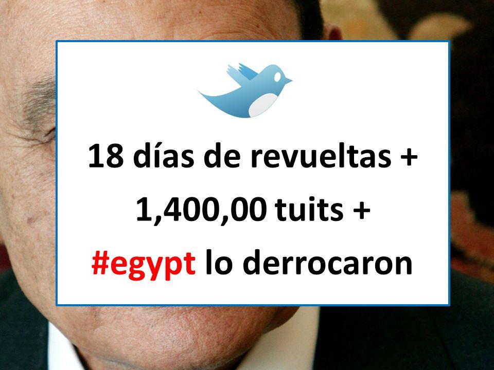 18 días de revueltas + 1,400,00 tuits + #egypt lo derrocaron