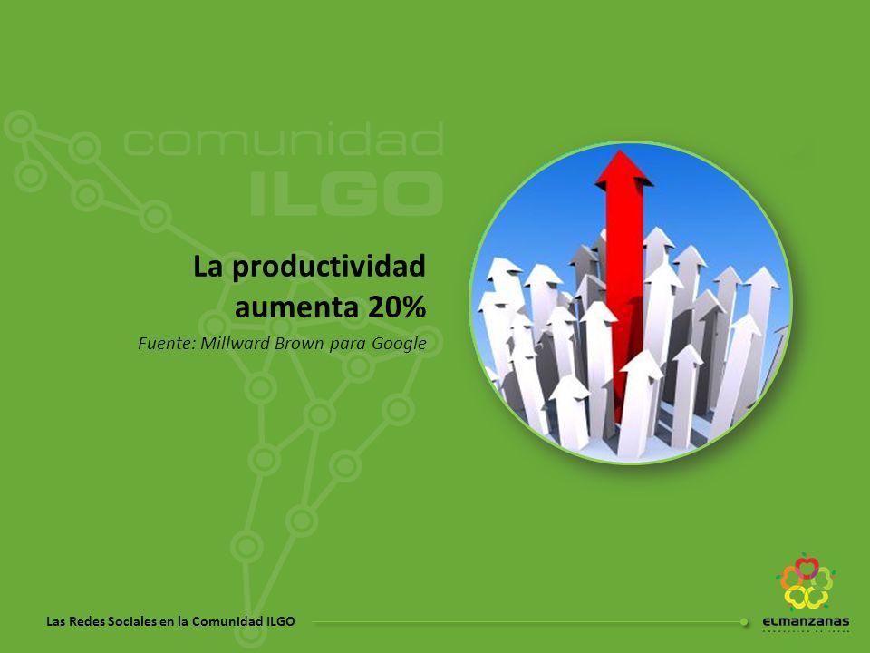 La productividad aumenta 20%