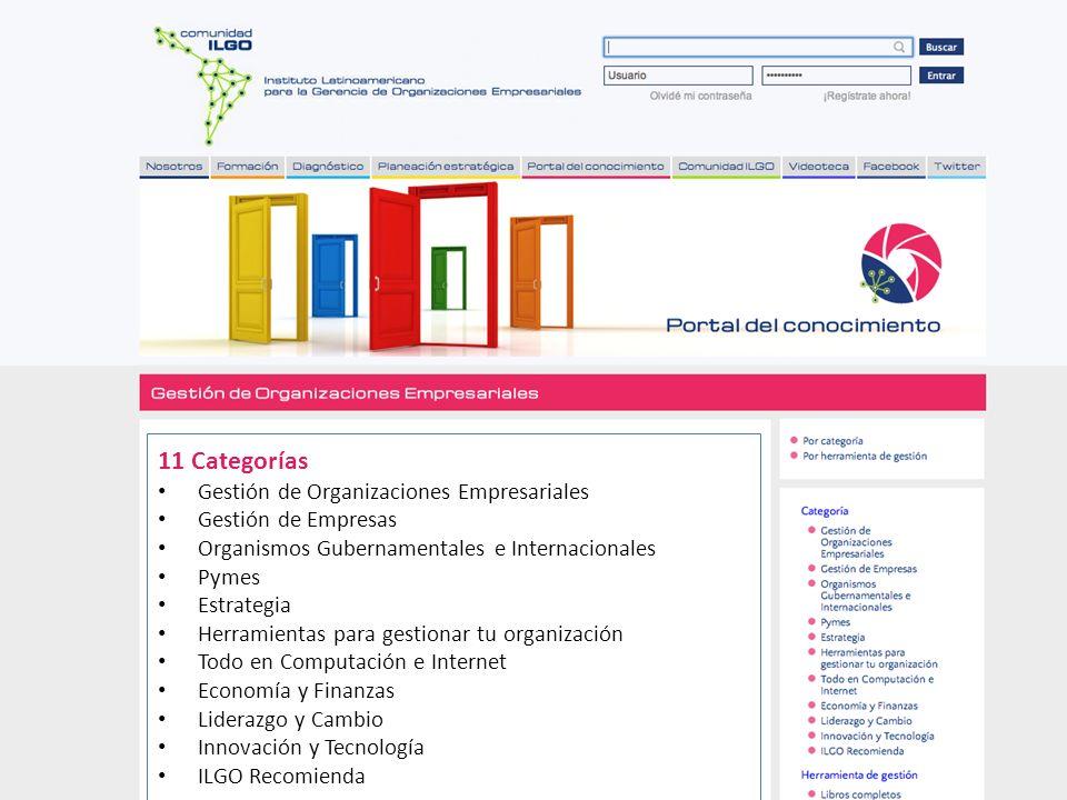 11 Categorías Gestión de Organizaciones Empresariales