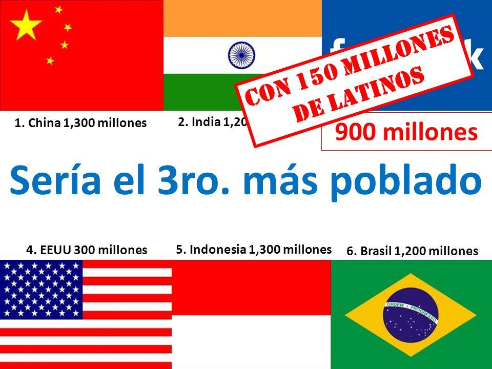 Con 150 millones de latinos