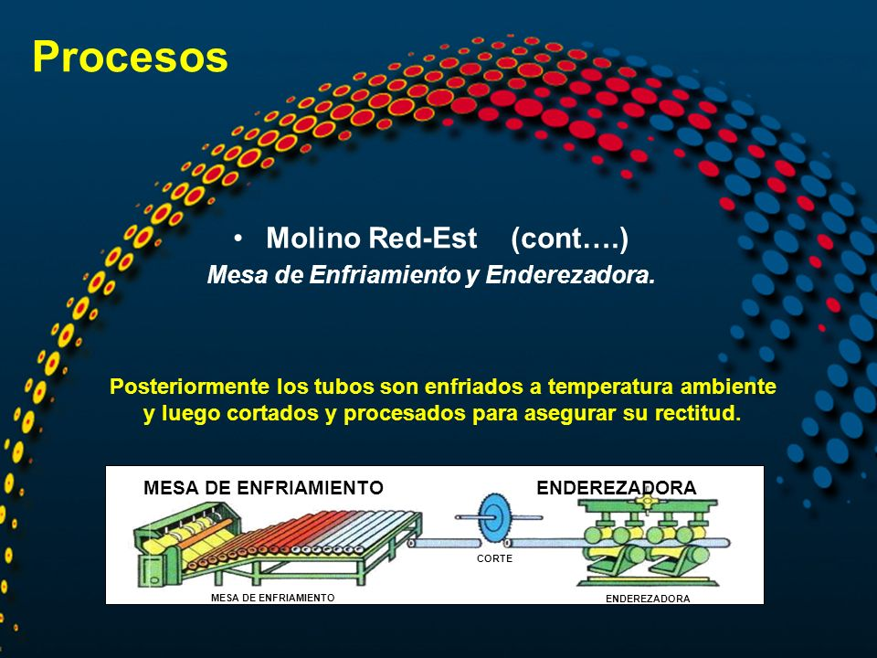 Molino Red-Est (cont….) Mesa de Enfriamiento y Enderezadora.
