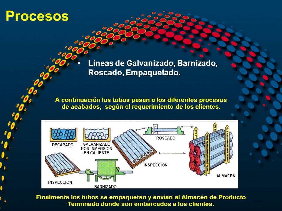 Procesos Líneas de Galvanizado, Barnizado, Roscado, Empaquetado.
