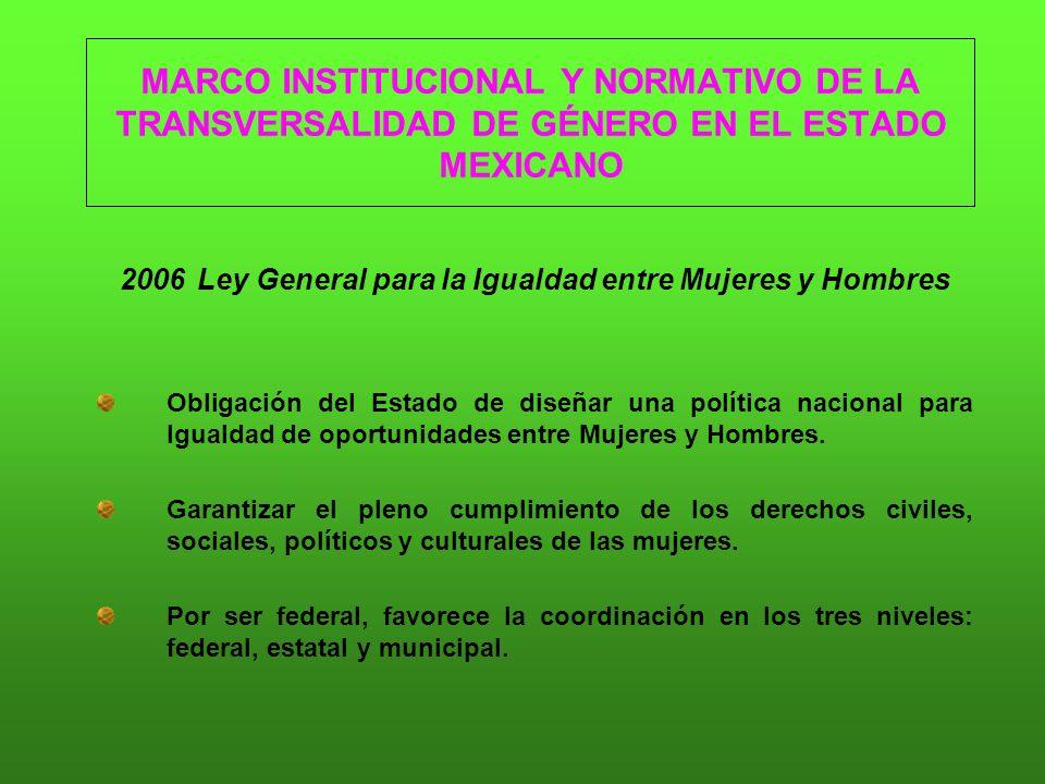 Ley General para la Igualdad entre Mujeres y Hombres