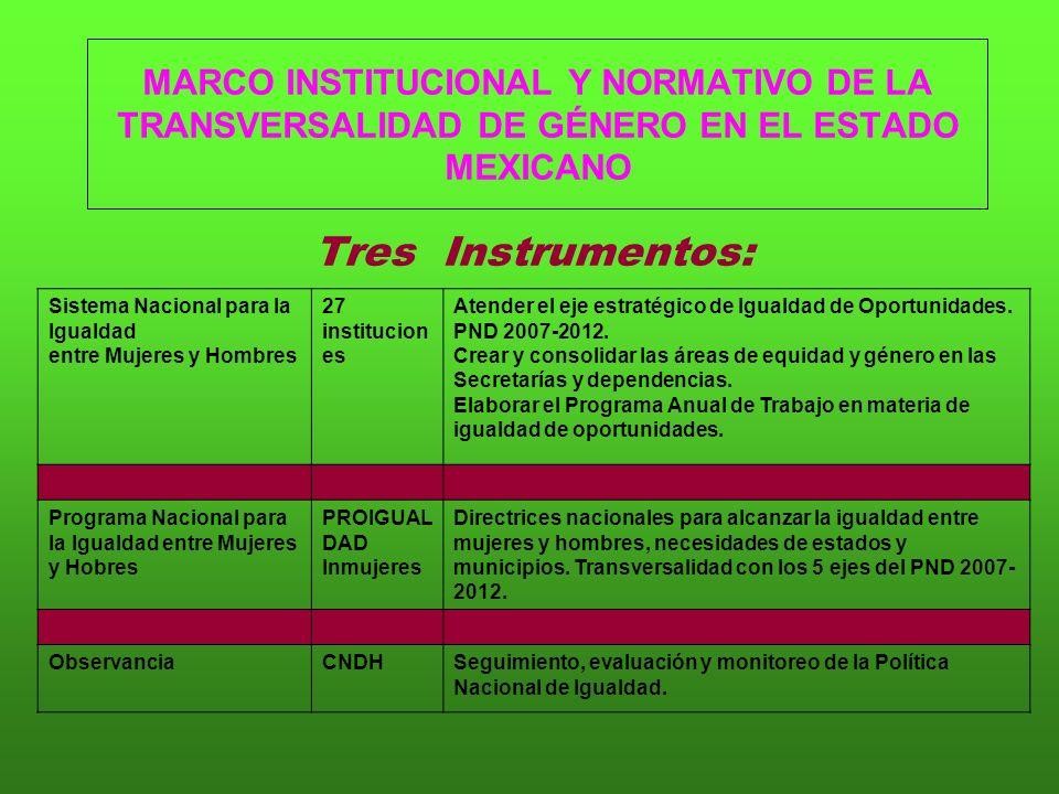 MARCO INSTITUCIONAL Y NORMATIVO DE LA TRANSVERSALIDAD DE GÉNERO EN EL ESTADO MEXICANO