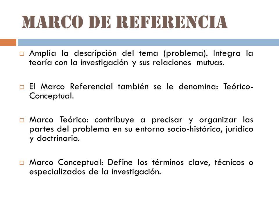 Marco de Referencia Amplia la descripción del tema (problema). Integra la teoría con la investigación y sus relaciones mutuas.