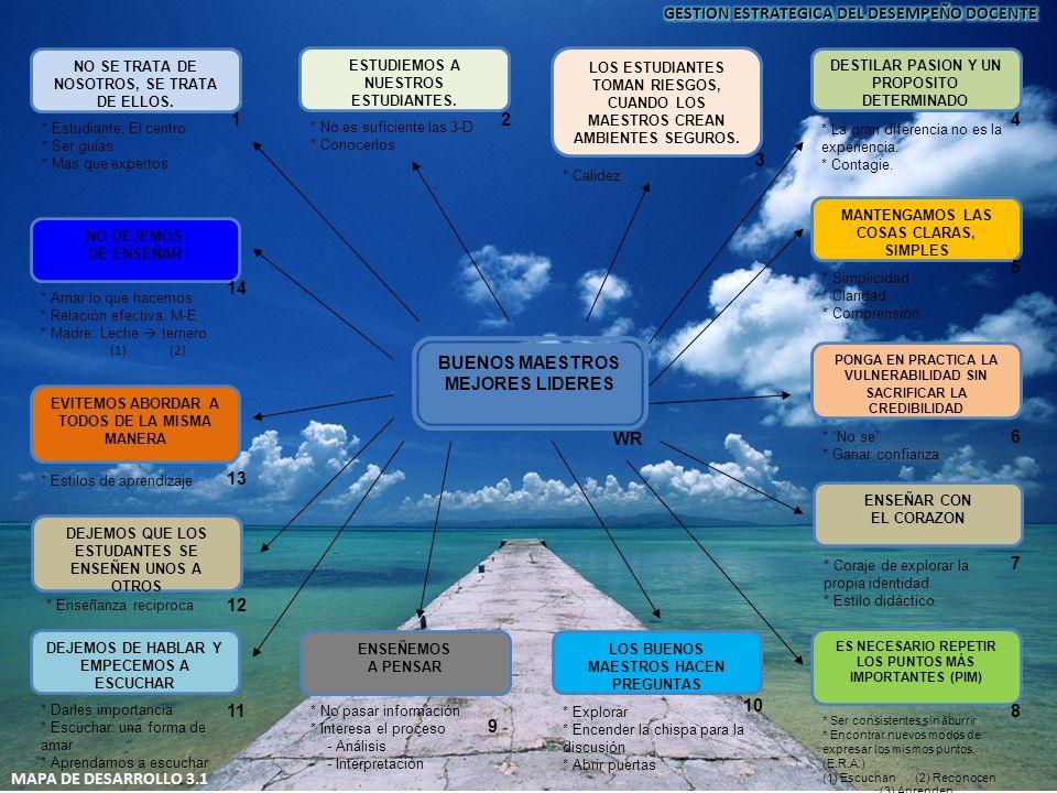 11 2 8 3 BUENOS MAESTROS MEJORES LIDERES WR