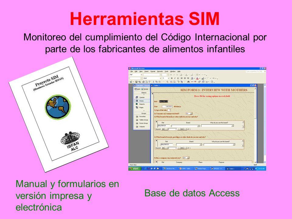 Herramientas SIM Monitoreo del cumplimiento del Código Internacional por parte de los fabricantes de alimentos infantiles.