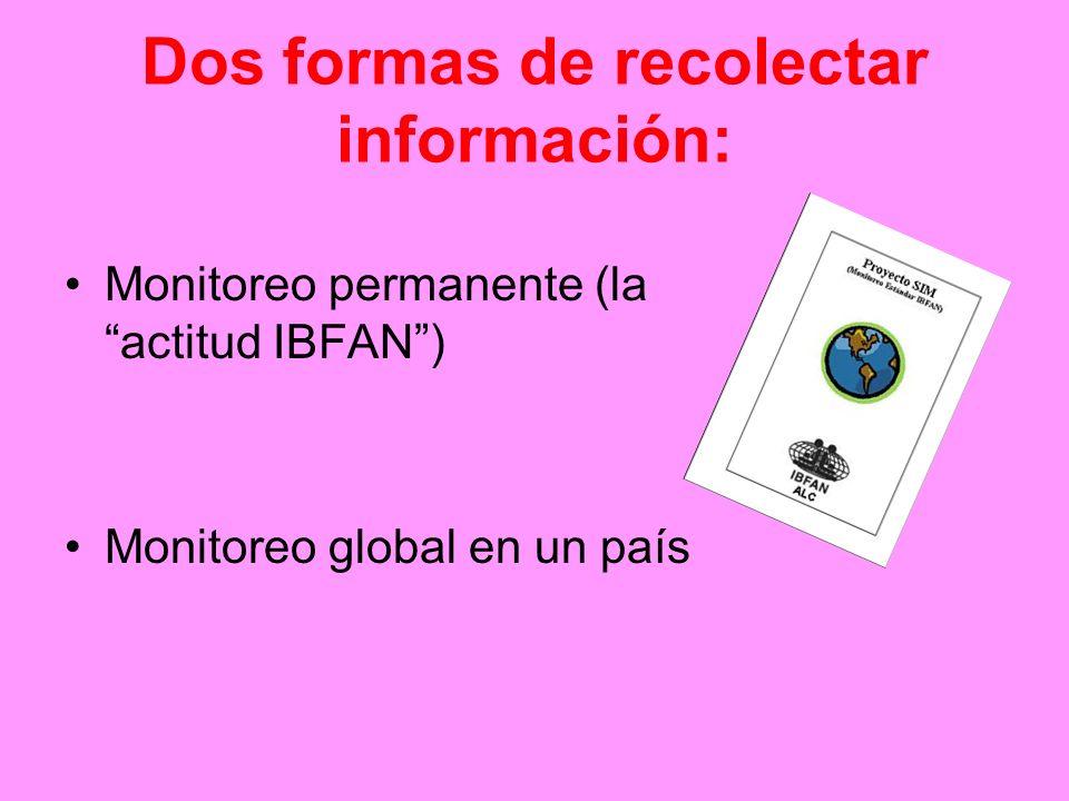 Dos formas de recolectar información: