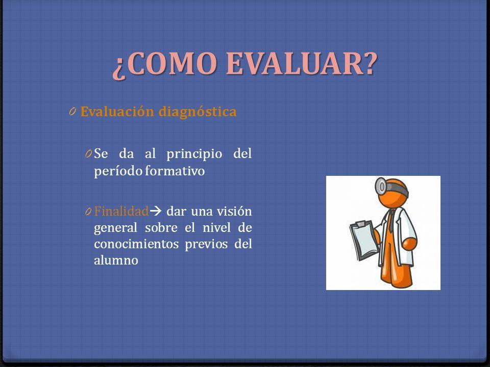 ¿COMO EVALUAR Evaluación diagnóstica