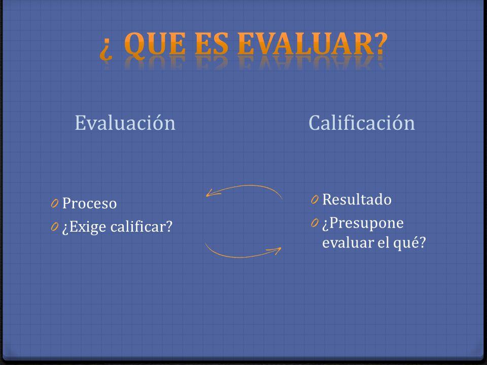 ¿ QUE ES EVALUAR Evaluación Calificación Resultado Proceso