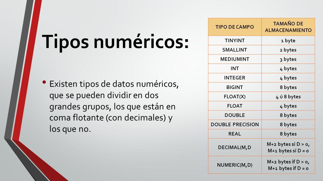 Tipos numéricos: TIPO DE CAMPO. TAMAÑO DE ALMACENAMIENTO. TINYINT. 1 byte. SMALLINT. 2 bytes. MEDIUMINT.