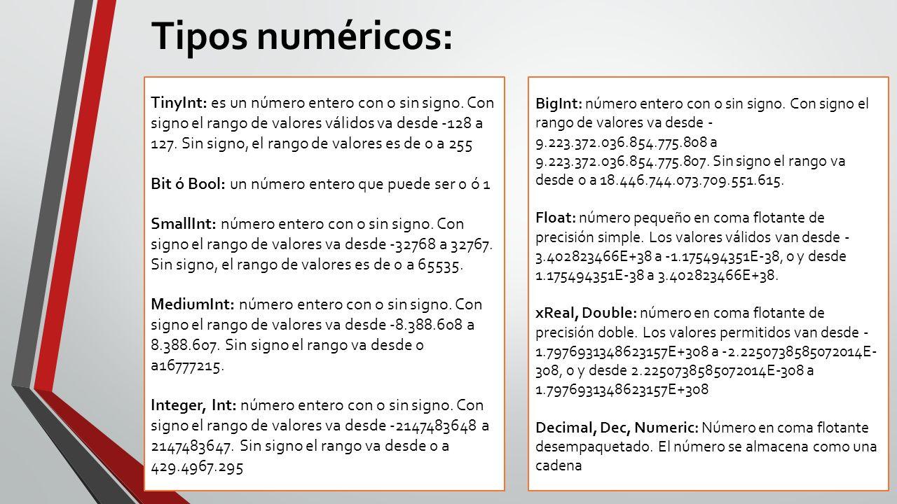 Tipos numéricos: