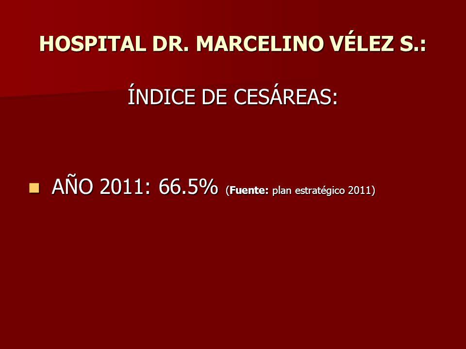HOSPITAL DR. MARCELINO VÉLEZ S.: