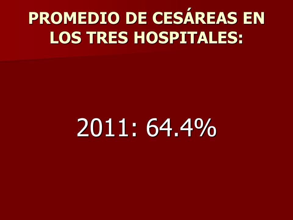 PROMEDIO DE CESÁREAS EN LOS TRES HOSPITALES: