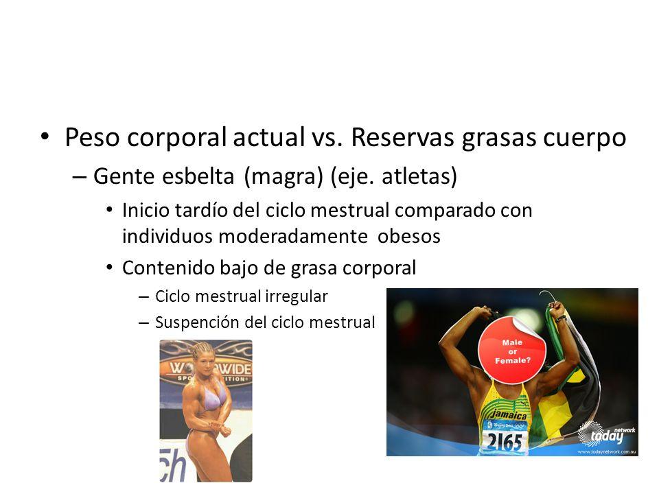 Peso corporal actual vs. Reservas grasas cuerpo