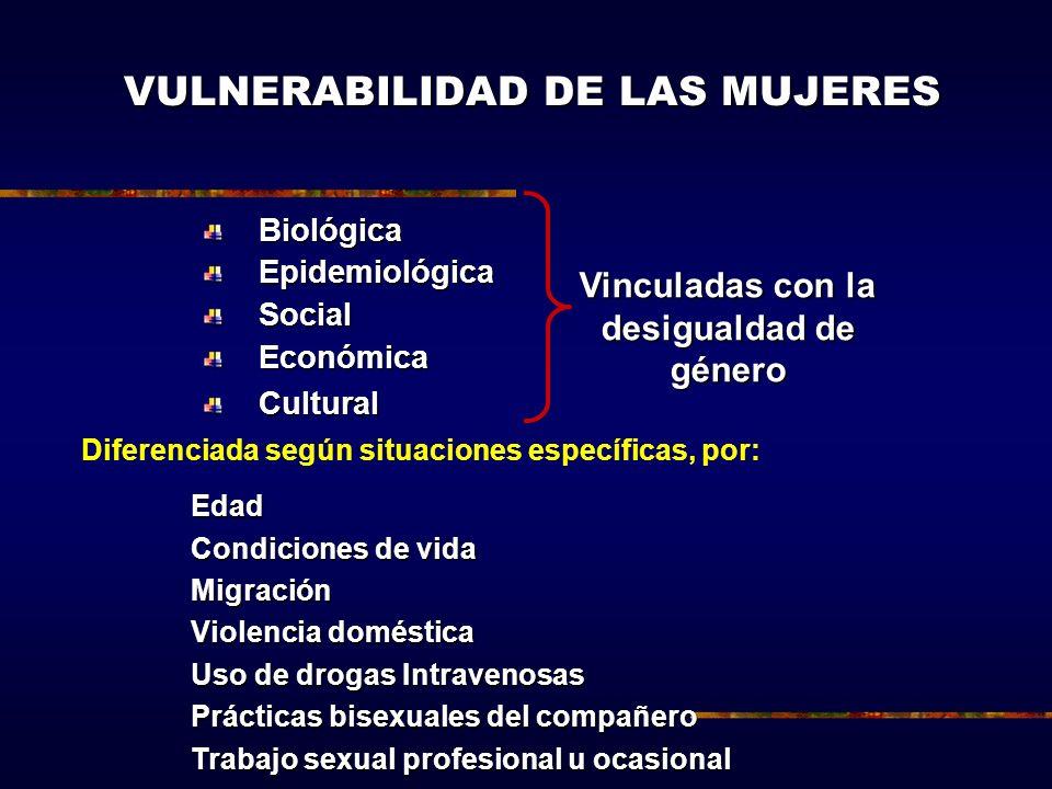 VULNERABILIDAD DE LAS MUJERES