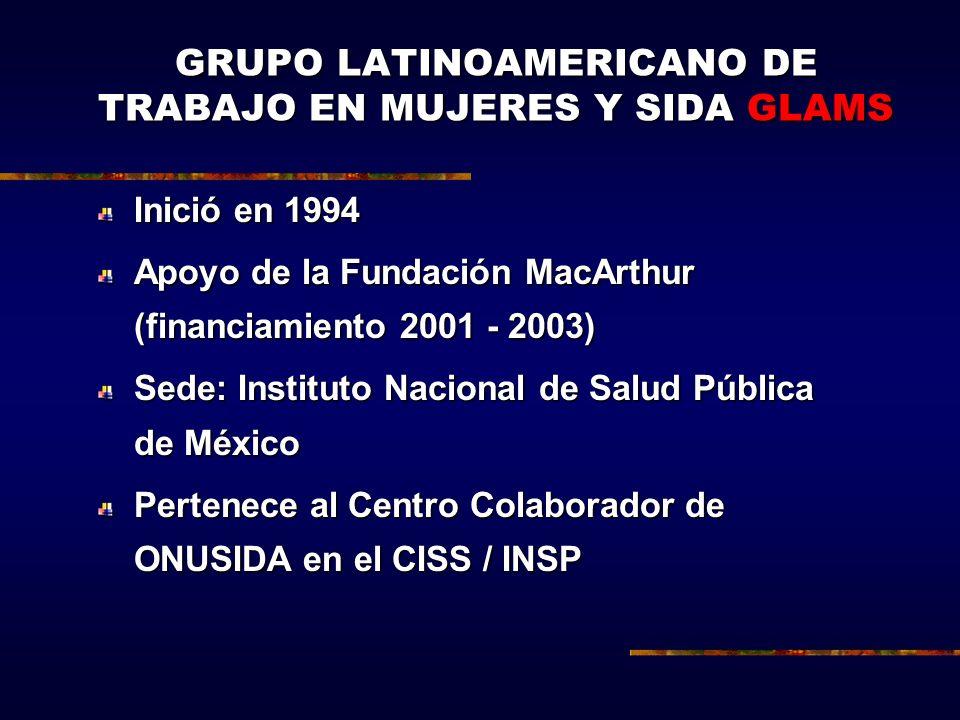 GRUPO LATINOAMERICANO DE TRABAJO EN MUJERES Y SIDA GLAMS