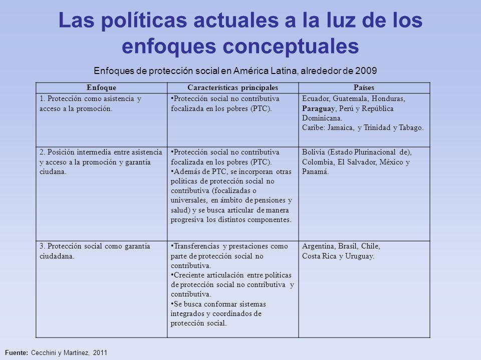 Las políticas actuales a la luz de los enfoques conceptuales