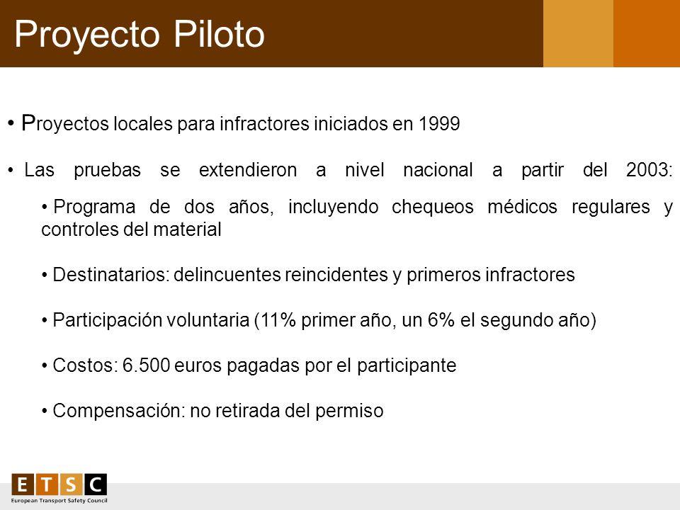 Proyecto Piloto Proyectos locales para infractores iniciados en 1999