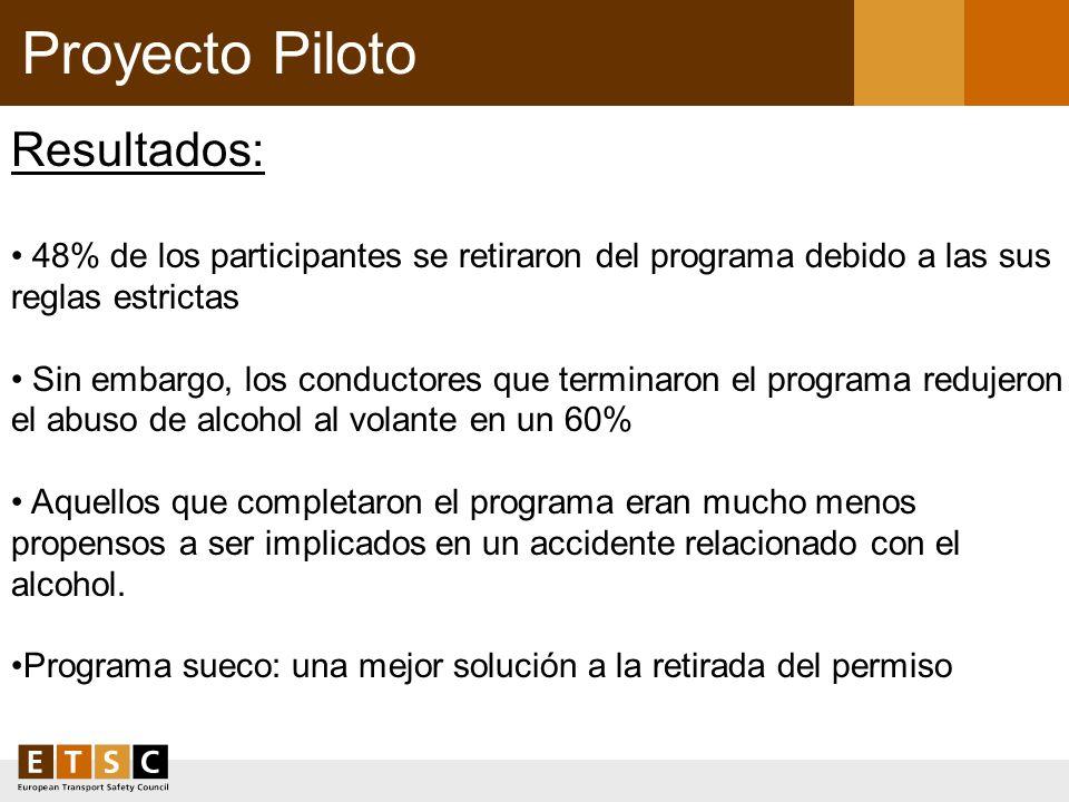 Proyecto Piloto Resultados: