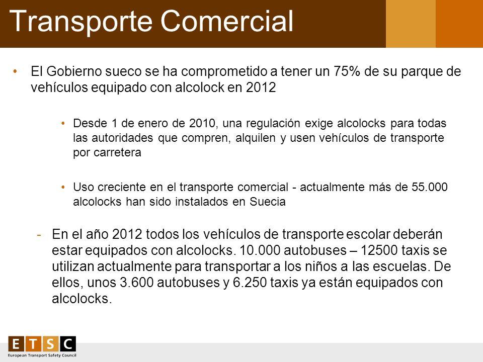 Transporte Comercial El Gobierno sueco se ha comprometido a tener un 75% de su parque de vehículos equipado con alcolock en 2012.