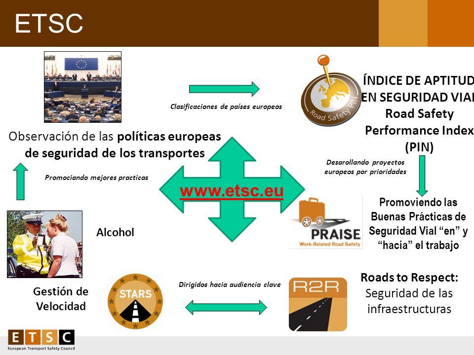 ETSCÍNDICE DE APTITUD EN SEGURIDAD VIAL Road Safety Performance Index (PIN) Clasificaciones de países europeos.