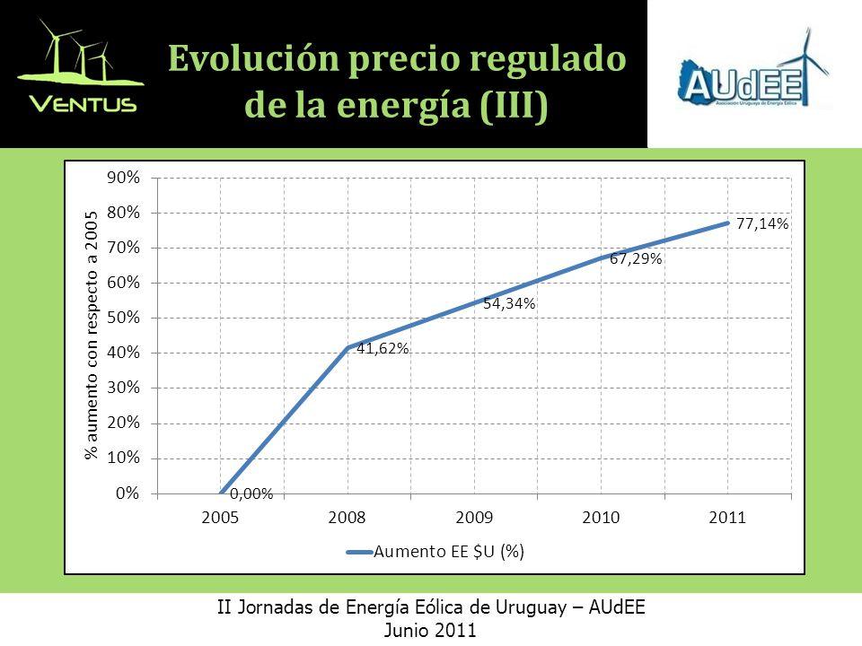 Evolución precio regulado de la energía (III)