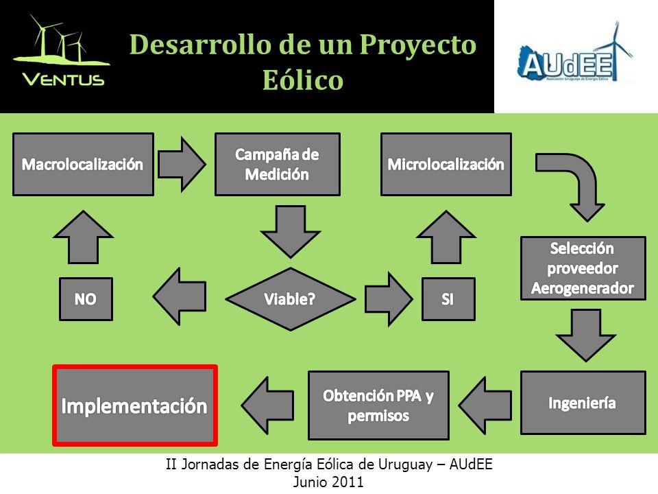 Desarrollo de un Proyecto Eólico