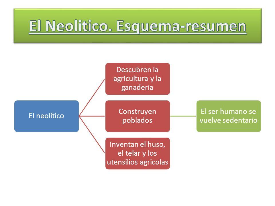 El Neolitico. Esquema-resumen