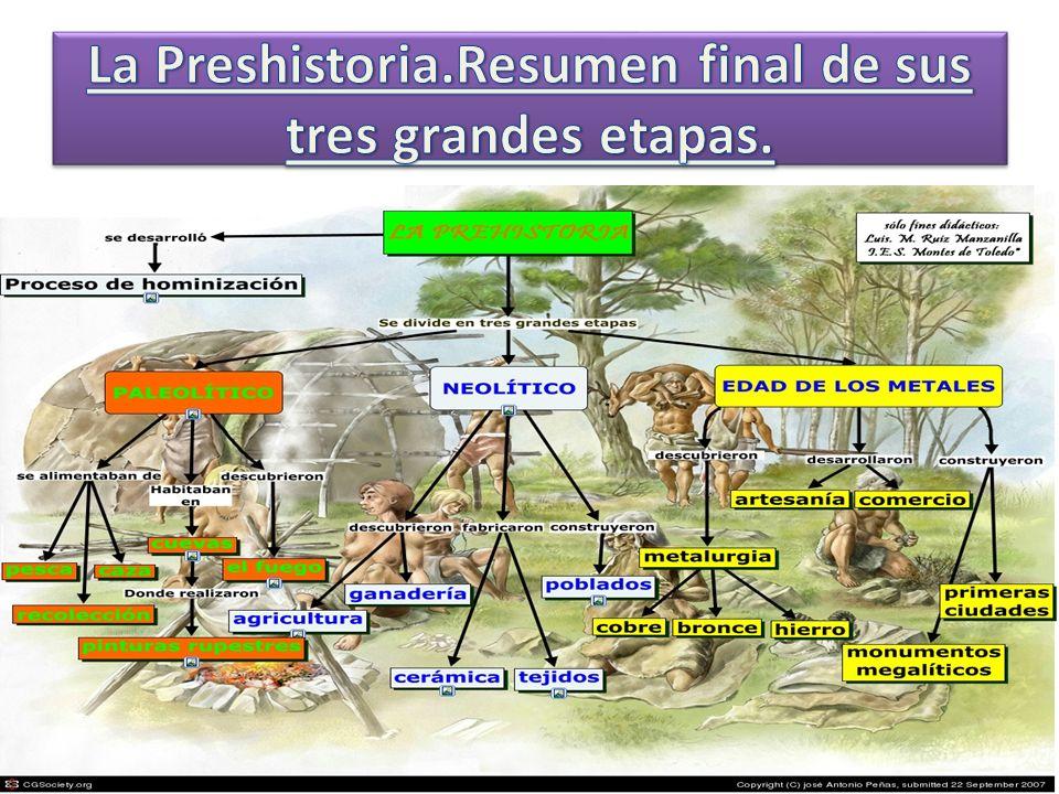 La Preshistoria.Resumen final de sus tres grandes etapas.