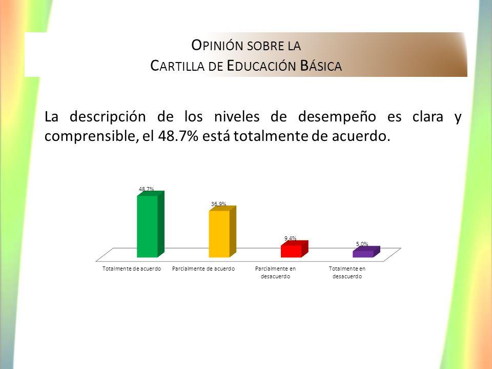 Opinión sobre la Cartilla de Educación Básica