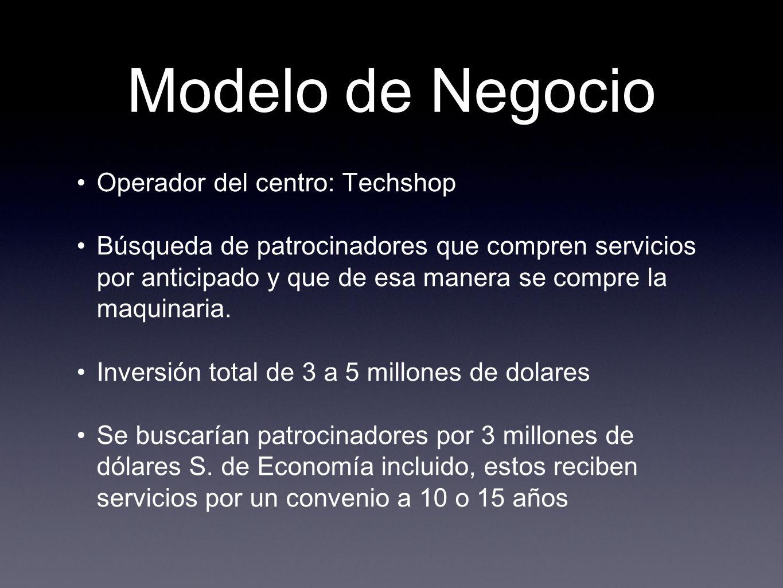Modelo de Negocio Operador del centro: Techshop