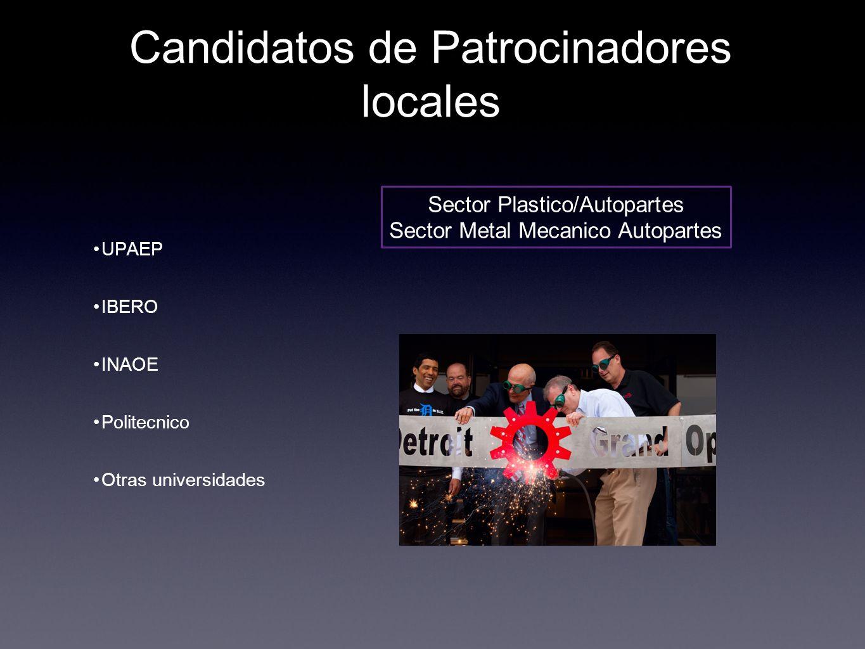 Candidatos de Patrocinadores locales