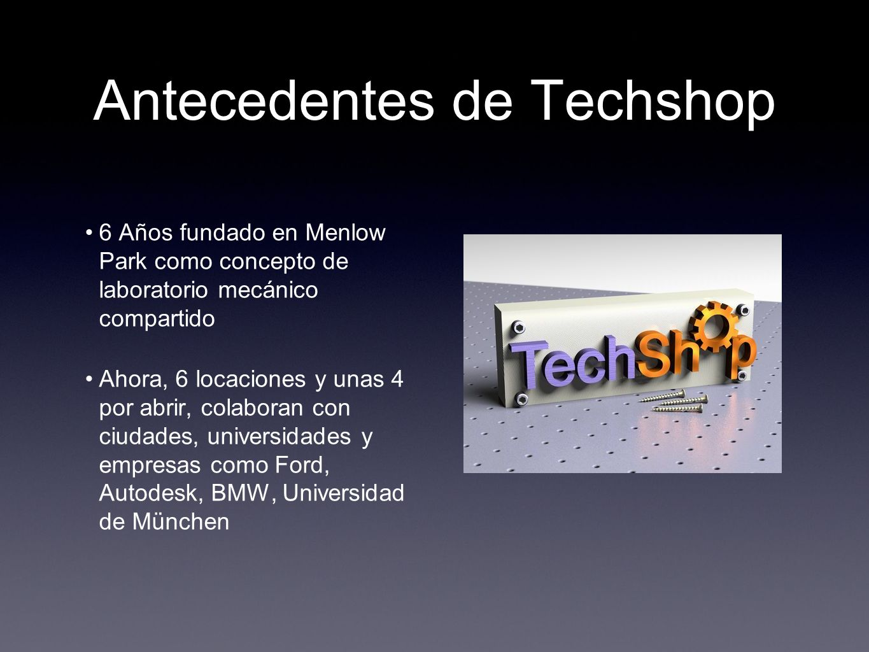 Antecedentes de Techshop