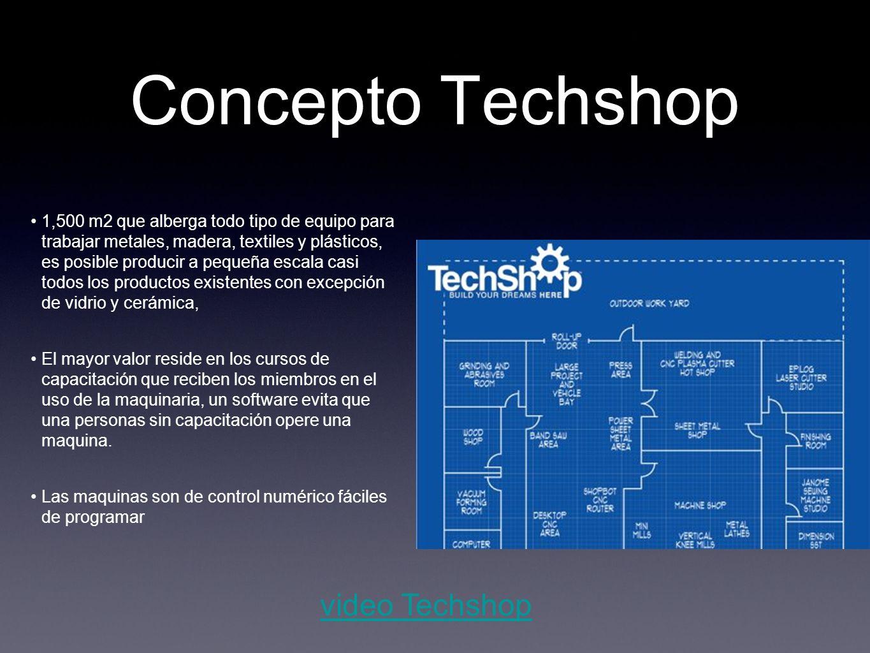 Concepto Techshop video Techshop