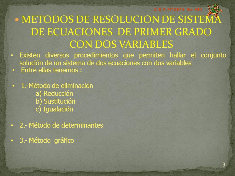 I.E.P.Nº2874 Ex 451 METODOS DE RESOLUCION DE SISTEMA DE ECUACIONES DE PRIMER GRADO CON DOS VARIABLES.