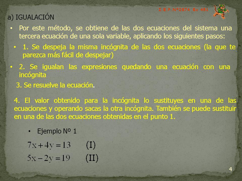 2. Se igualan las expresiones quedando una ecuación con una incógnita