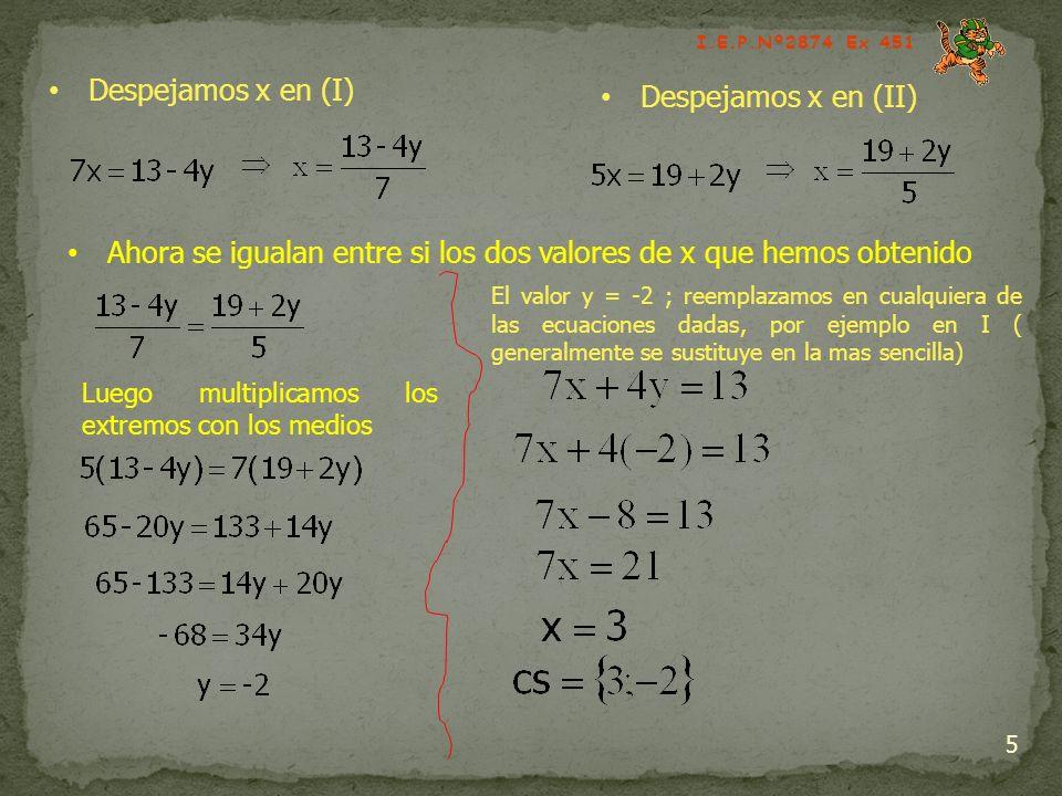 Ahora se igualan entre si los dos valores de x que hemos obtenido