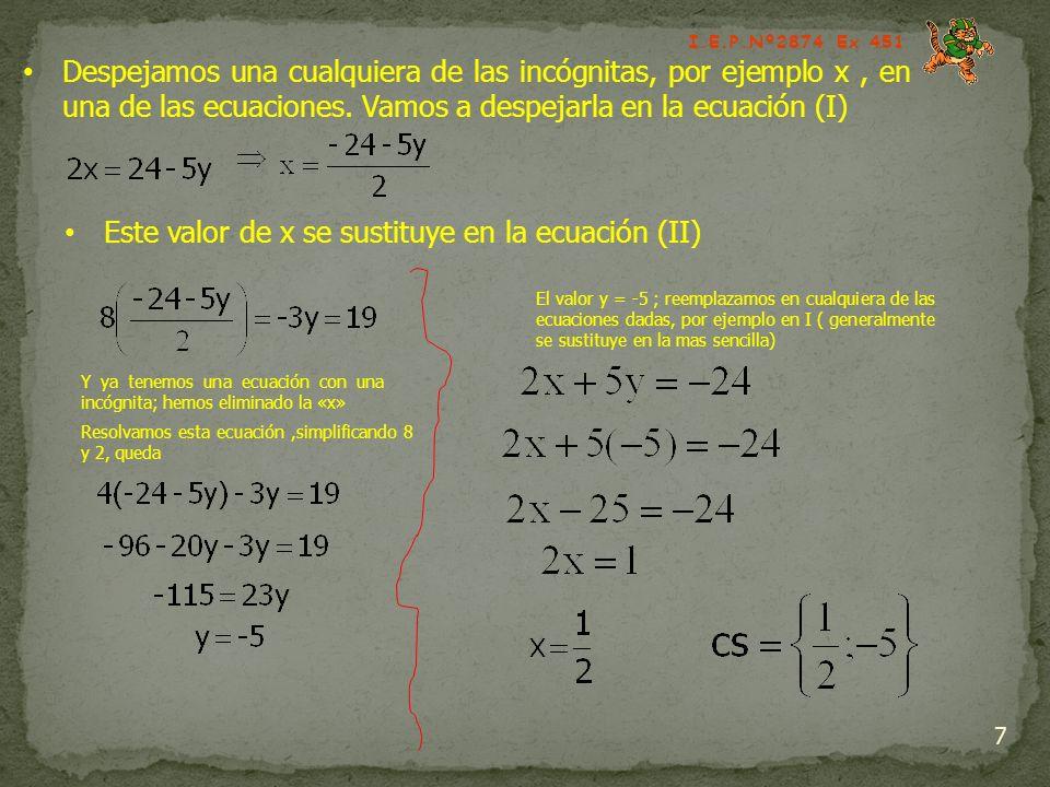 Este valor de x se sustituye en la ecuación (II)